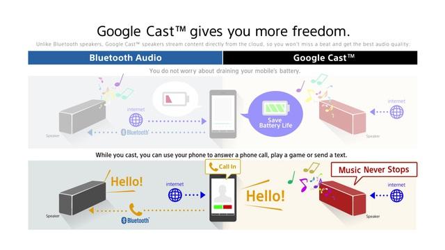 Sony Google Cast Video 18